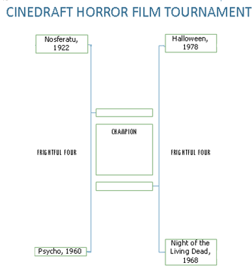 Cinedraft Horror Film Tournament
